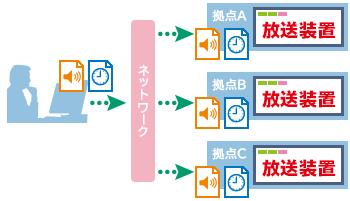 intro-pbs-system03